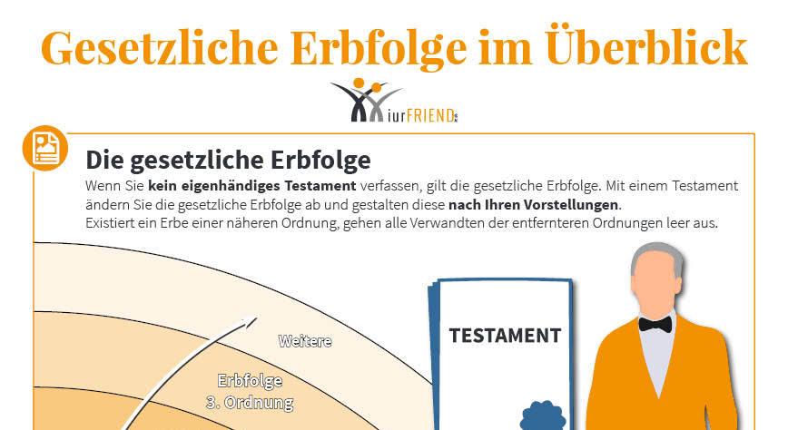 Erbe Patchwork Familie Infos Testament Erben De